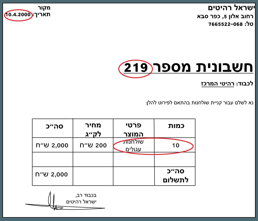 צורת כרטיסי הנהלת חשבונות