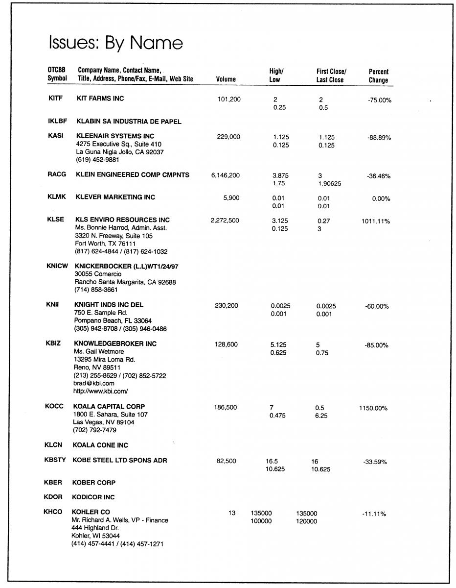 """עמוד מתוך מדריך ה- OTCBBלמניות הנסחרות """"מעבר לדלפק""""."""