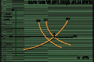 עקומת היצע של מוצר מיובא - תרשים 5.24