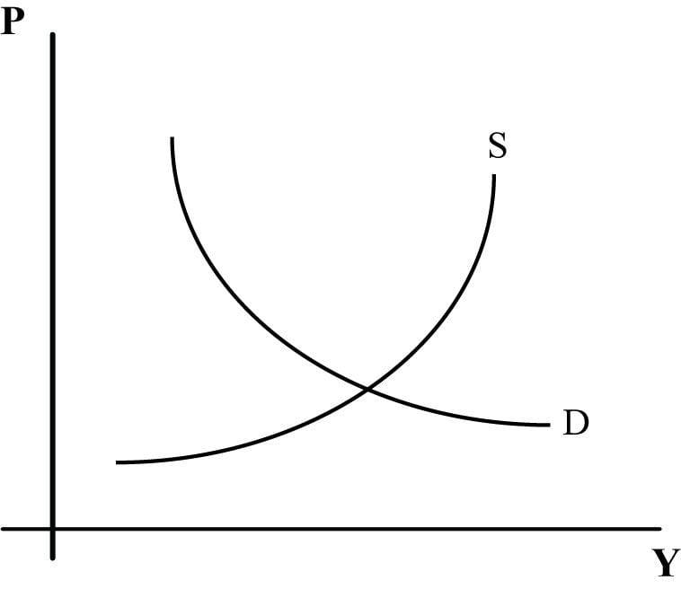 התייחסות לנקודות האיזון במועדים השונים