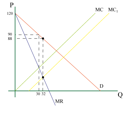 general_graph58_0